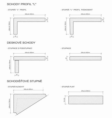 Prefabrikované betonové schodišťové stupně